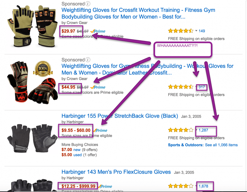 weightlifting glove prices