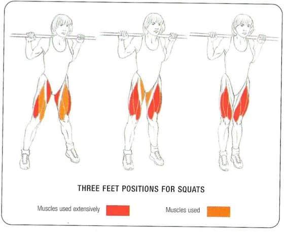 foot positioning