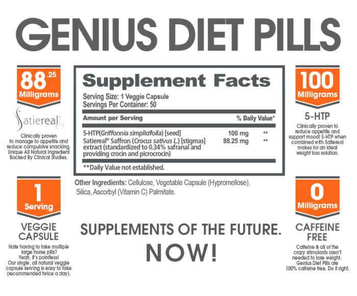 Genius Diet overview