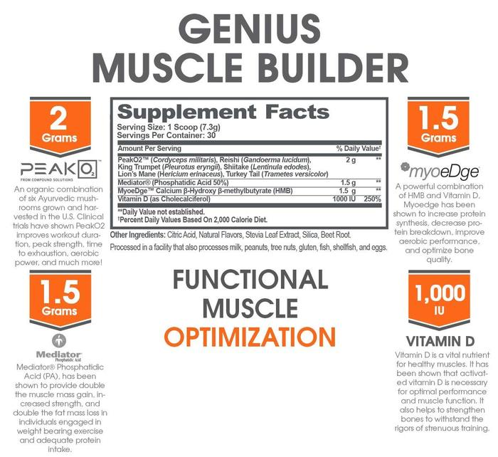 Genius Muscle Builder review