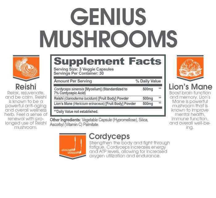 Genius Mushrooms overview